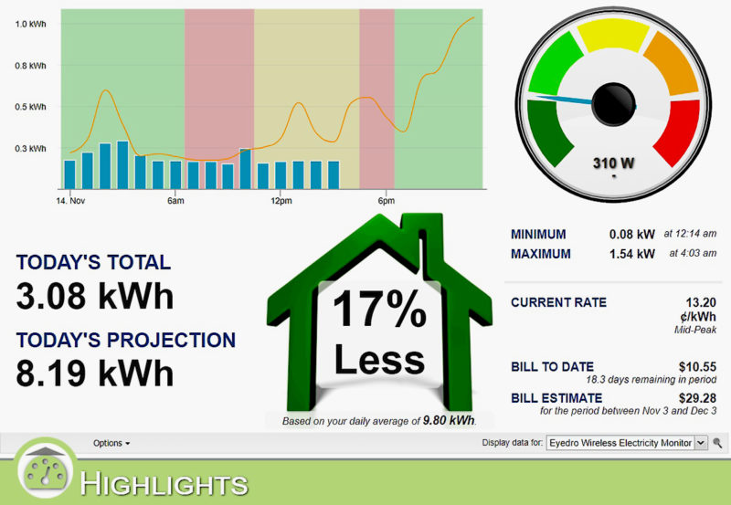 Eyedro 200A Current Sensor Real-Time Energy Web Monitoring Weekly /& Monthly Power Consumption Reports Provides Daily Compatible w//Eyedro Home /& Business Electricity Monitors -LV Systems Only